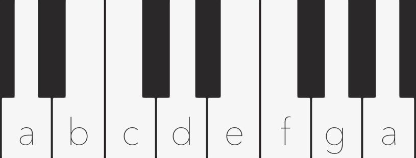 piano key board three octaves